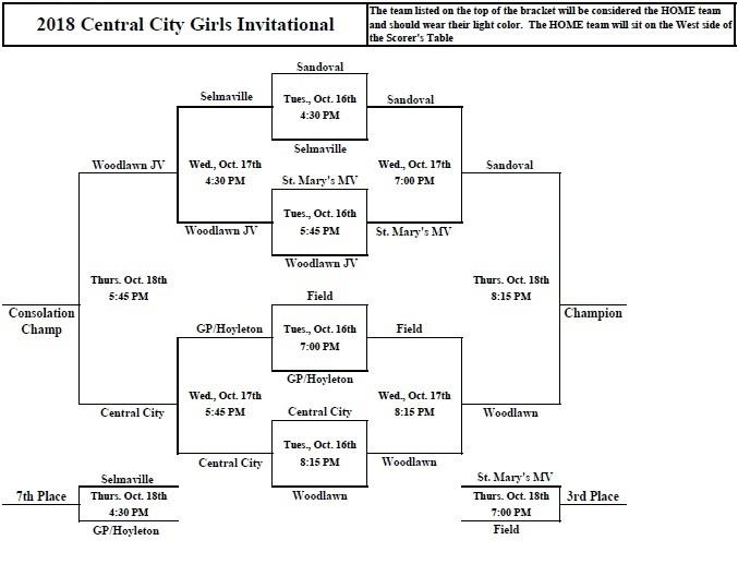 Girls invite 2018